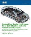 Impacting Commercialization of Rapid Hydrogen Fuel Cell Electric Vehicles