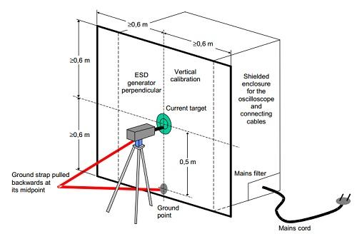 IEC 61000-4-2:2008