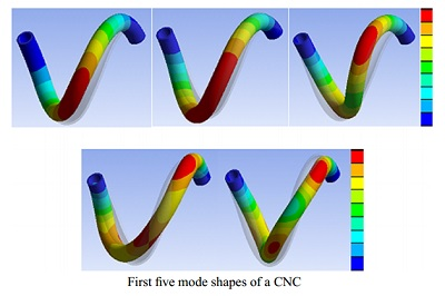 FREE-VIBRATION ANALYSIS OF HELICALLY COILED CARBON NANOTUBES CONSIDERING NONLOCAL EFFECT USING CURVED-BEAM ELEMENTS
